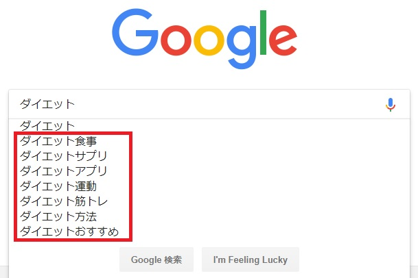 Googleサジェストキーワード